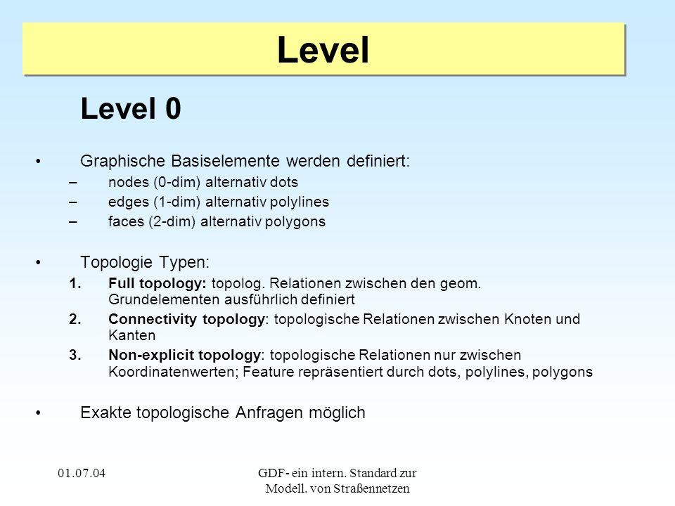 01.07.04GDF- ein intern. Standard zur Modell.