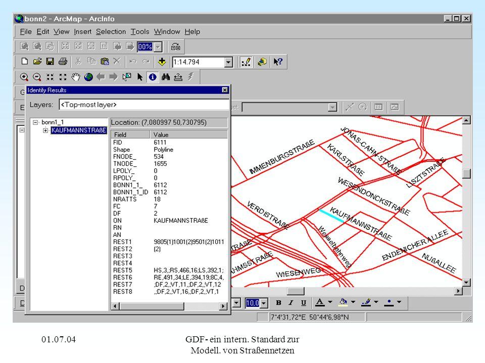 01.07.04GDF- ein intern. Standard zur Modell. von Straßennetzen
