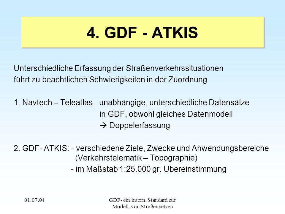 01.07.04GDF- ein intern. Standard zur Modell. von Straßennetzen 4.