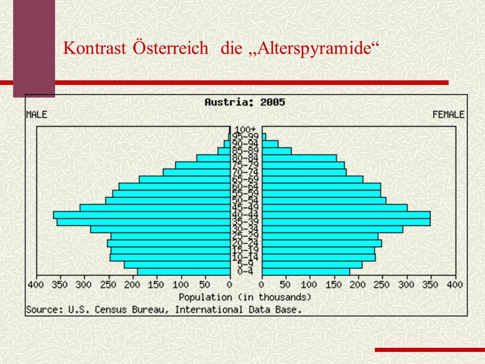 """Kontrast Österreich die """"Alterspyramide"""""""