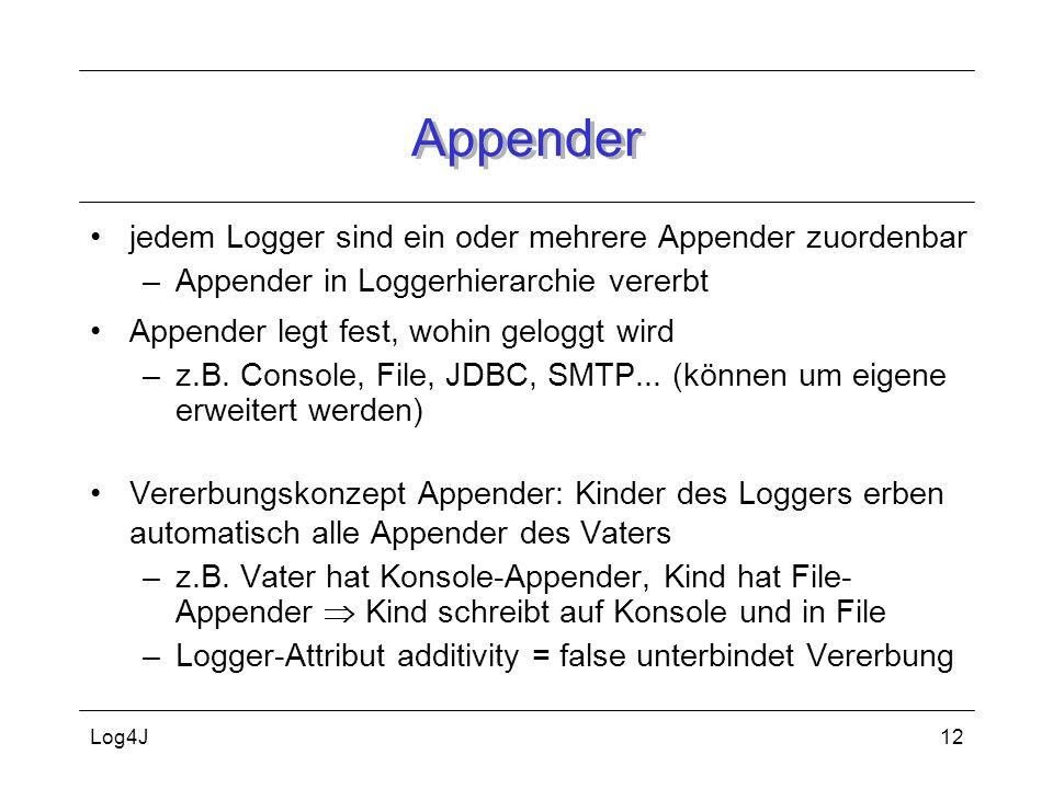 Log4J12 Appender jedem Logger sind ein oder mehrere Appender zuordenbar –Appender in Loggerhierarchie vererbt Appender legt fest, wohin geloggt wird –