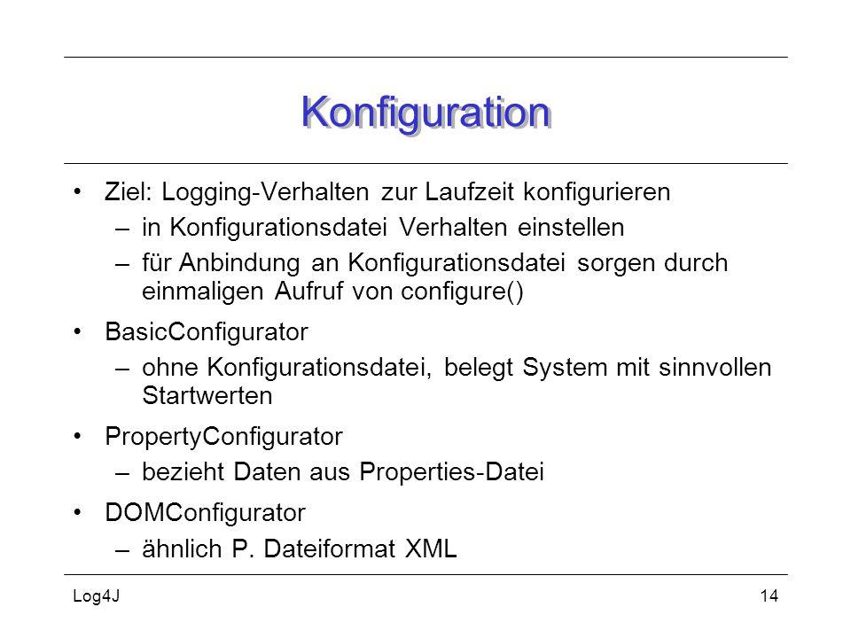 Log4J14 Konfiguration Ziel: Logging-Verhalten zur Laufzeit konfigurieren –in Konfigurationsdatei Verhalten einstellen –für Anbindung an Konfigurations
