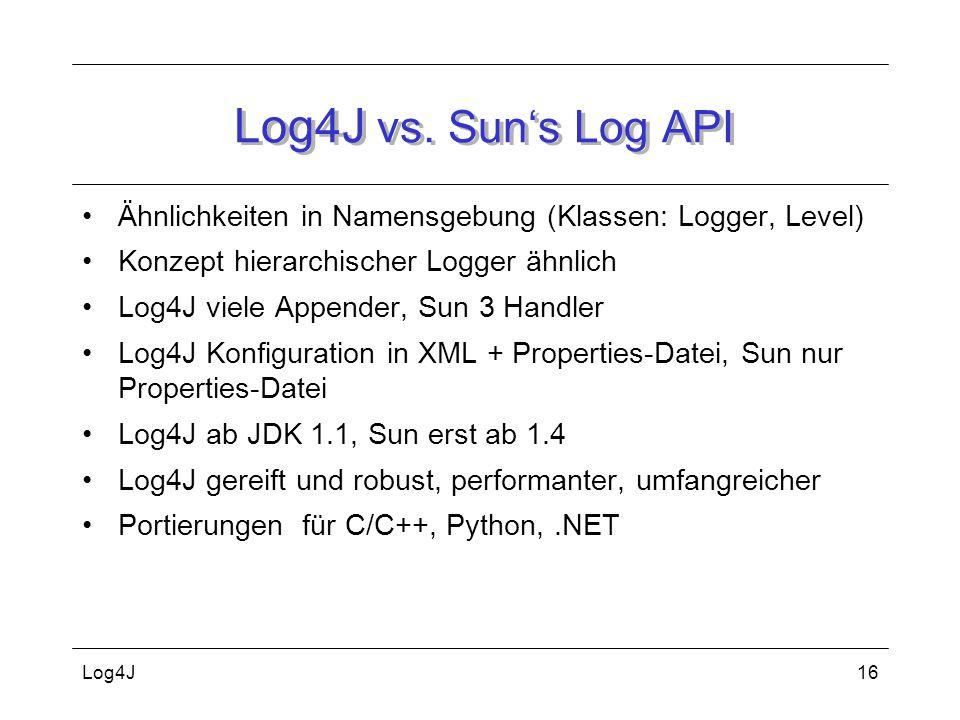 Log4J16 Log4J vs. Sun's Log API Ähnlichkeiten in Namensgebung (Klassen: Logger, Level) Konzept hierarchischer Logger ähnlich Log4J viele Appender, Sun