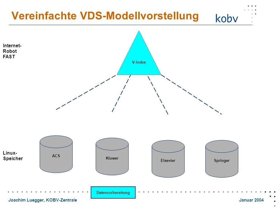 Joachim Luegger, KOBV-Zentrale Januar 2004 Vereinfachte VDS-Modellvorstellung ACS Kluwer ElsevierSpringer V-Index Datenvorbereitung Internet- Robot FAST Linux- Speicher