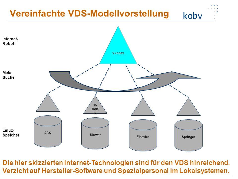 Joachim Luegger, KOBV-Zentrale Januar 2004 Vereinfachte VDS-Modellvorstellung ACS Kluwer ElsevierSpringer V-Index Datenvorbereitung M- Inde x Internet- Robot Meta- Suche Linux- Speicher Die hier skizzierten Internet-Technologien sind für den VDS hinreichend.