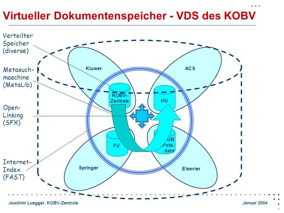 Joachim Luegger, KOBV-Zentrale Januar 2004 Virtueller Dokumentenspeicher - VDS des KOBV Elsevier KluwerACS Springer HU KOBV- Zentrale Verteilter Speicher (diverse) FU UB Pots- dam Metasuch- maschine (MetaLib) Open- Linking (SFX) Internet- Index (FAST)