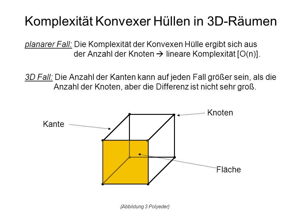 Komplexität Konvexer Hüllen in 3D-Räumen planarer Fall: Die Komplexität der Konvexen Hülle ergibt sich aus der Anzahl der Knoten  lineare Komplexität