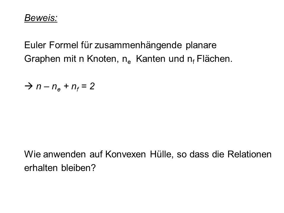 Beweis: Euler Formel für zusammenhängende planare Graphen mit n Knoten, n e Kanten und n f Flächen.  n – n e + n f = 2 Wie anwenden auf Konvexen Hüll
