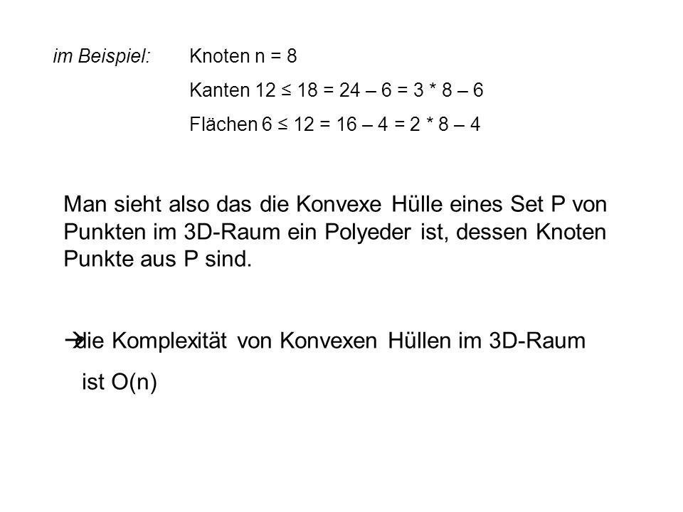 im Beispiel:Knoten n = 8 Kanten 12 ≤ 18 = 24 – 6 = 3 * 8 – 6 Flächen 6 ≤ 12 = 16 – 4 = 2 * 8 – 4 Man sieht also das die Konvexe Hülle eines Set P von Punkten im 3D-Raum ein Polyeder ist, dessen Knoten Punkte aus P sind.