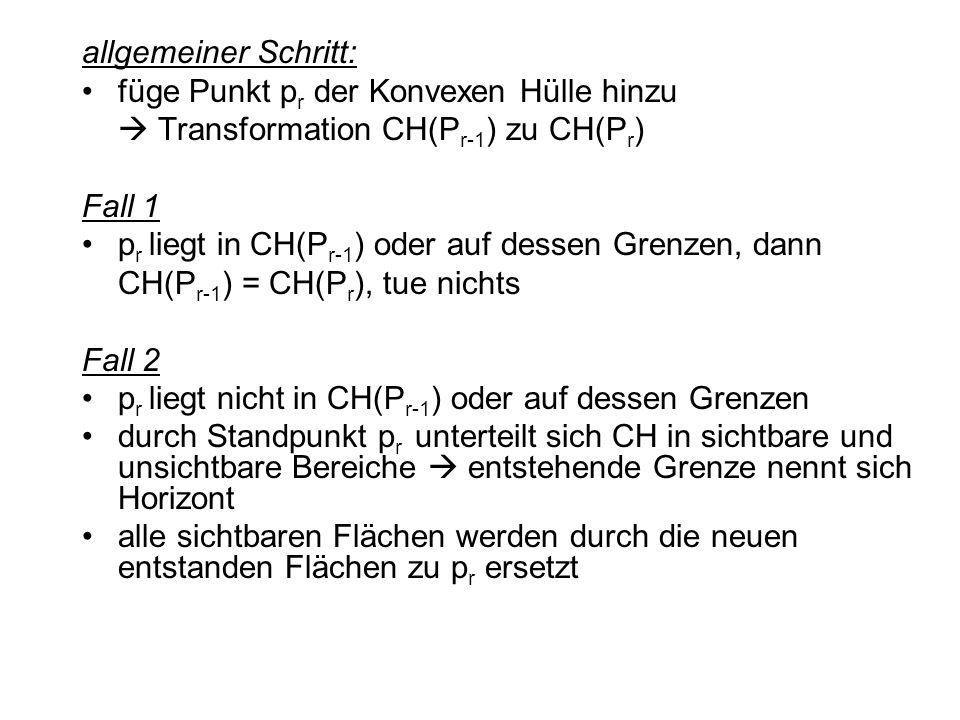 allgemeiner Schritt: füge Punkt p r der Konvexen Hülle hinzu  Transformation CH(P r-1 ) zu CH(P r ) Fall 1 p r liegt in CH(P r-1 ) oder auf dessen Gr
