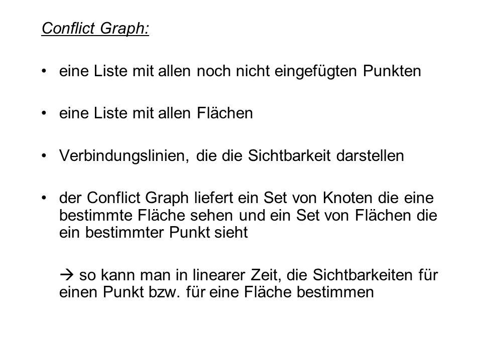 Conflict Graph: eine Liste mit allen noch nicht eingefügten Punkten eine Liste mit allen Flächen Verbindungslinien, die die Sichtbarkeit darstellen der Conflict Graph liefert ein Set von Knoten die eine bestimmte Fläche sehen und ein Set von Flächen die ein bestimmter Punkt sieht  so kann man in linearer Zeit, die Sichtbarkeiten für einen Punkt bzw.
