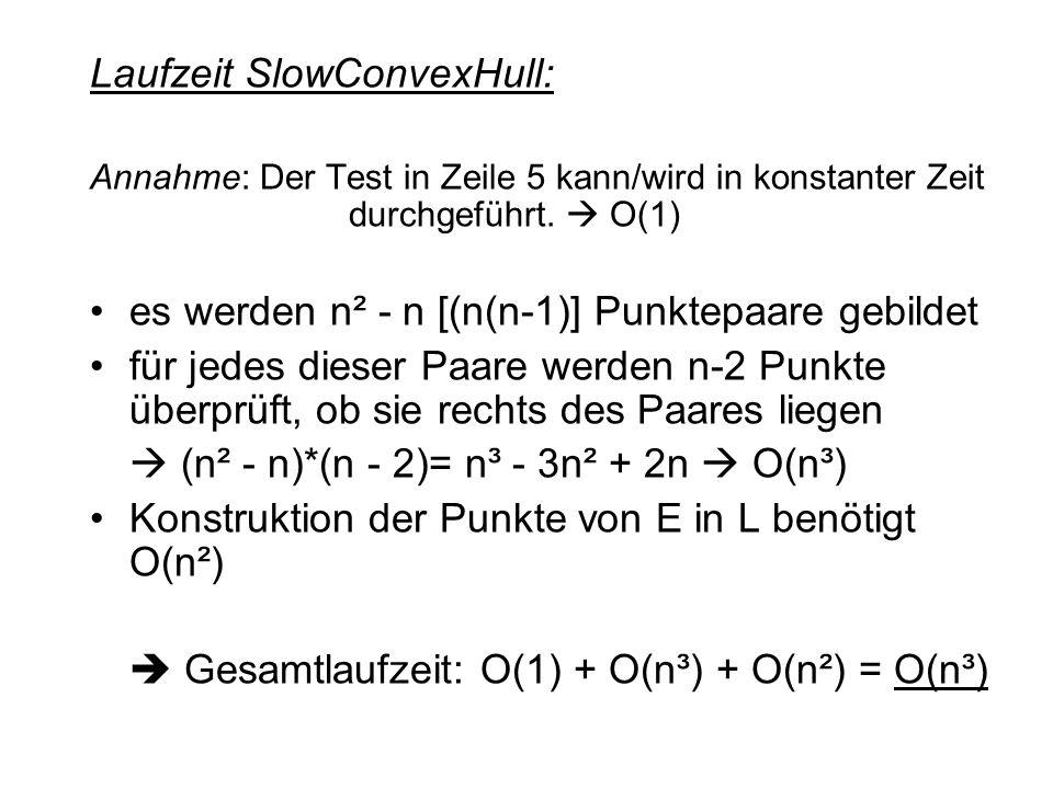 Laufzeit SlowConvexHull: Annahme: Der Test in Zeile 5 kann/wird in konstanter Zeit durchgeführt.  O(1) es werden n² - n [(n(n-1)] Punktepaare gebilde