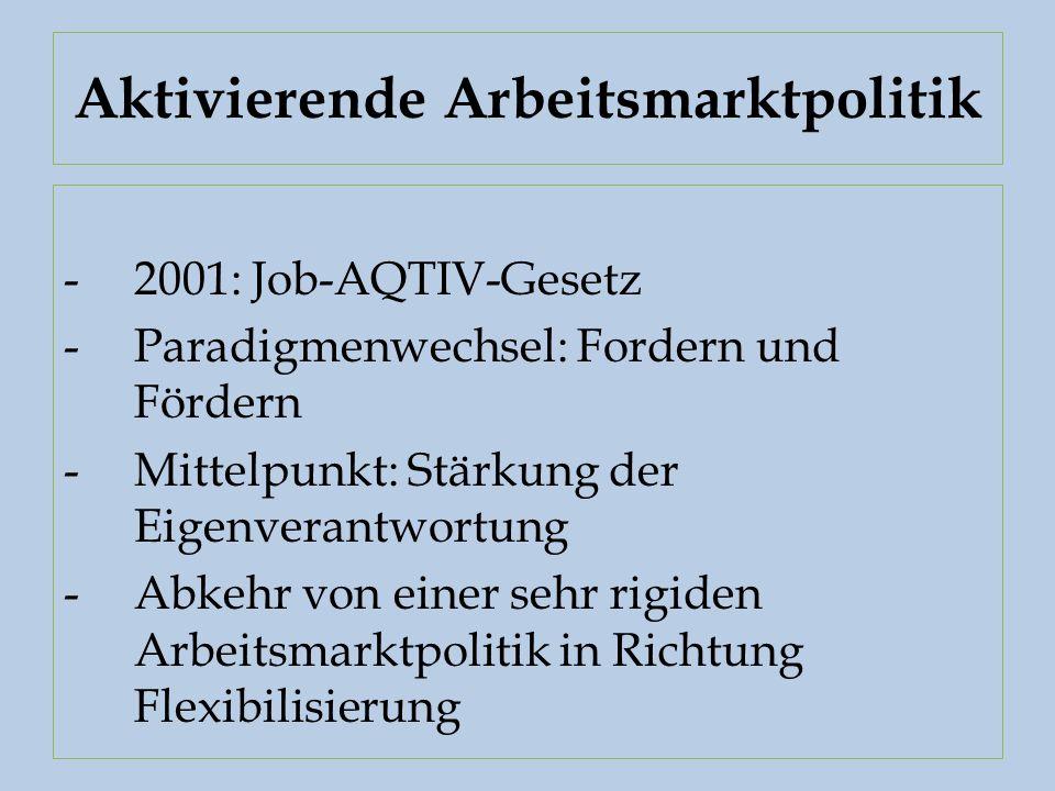Aktivierende Arbeitsmarktpolitik -2001: Job-AQTIV-Gesetz -Paradigmenwechsel: Fordern und Fördern -Mittelpunkt: Stärkung der Eigenverantwortung -Abkehr von einer sehr rigiden Arbeitsmarktpolitik in Richtung Flexibilisierung