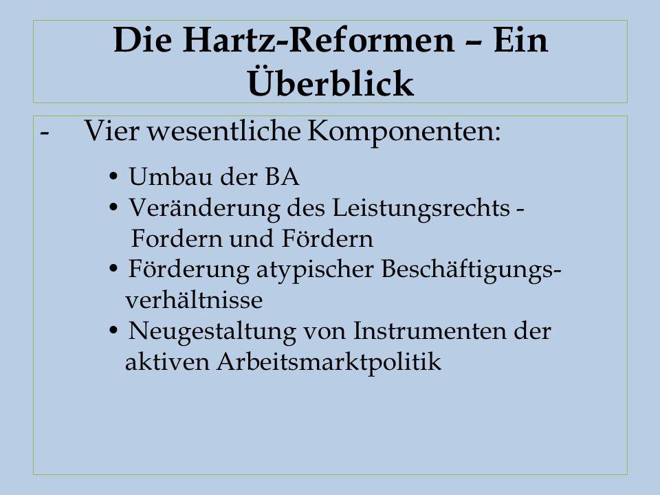 Die Hartz-Reformen – Ein Überblick -Vier wesentliche Komponenten: Umbau der BA Veränderung des Leistungsrechts - Fordern und Fördern Förderung atypischer Beschäftigungs- verhältnisse Neugestaltung von Instrumenten der aktiven Arbeitsmarktpolitik
