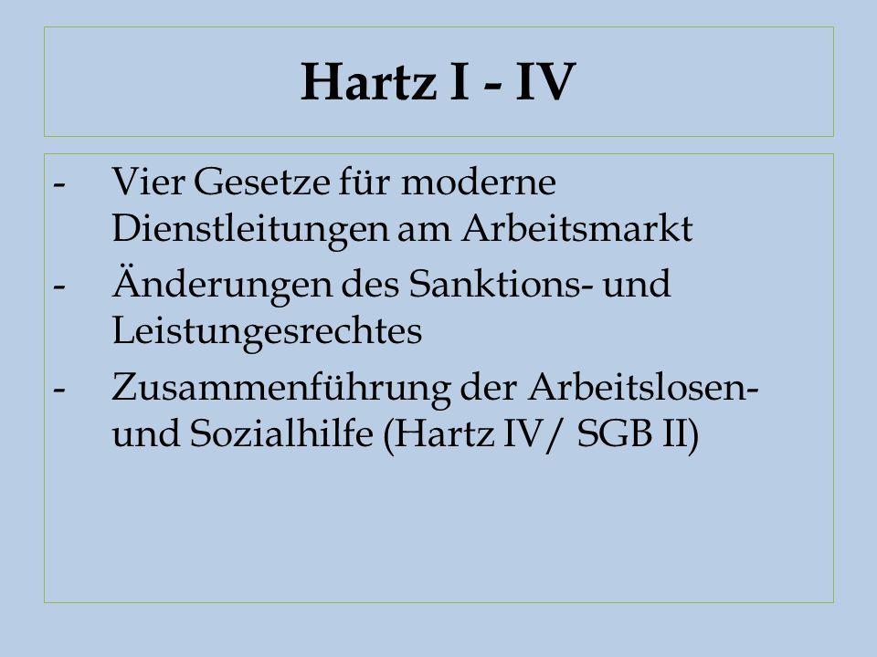 Hartz I - IV -Vier Gesetze für moderne Dienstleitungen am Arbeitsmarkt -Änderungen des Sanktions- und Leistungesrechtes -Zusammenführung der Arbeitslosen- und Sozialhilfe (Hartz IV/ SGB II)
