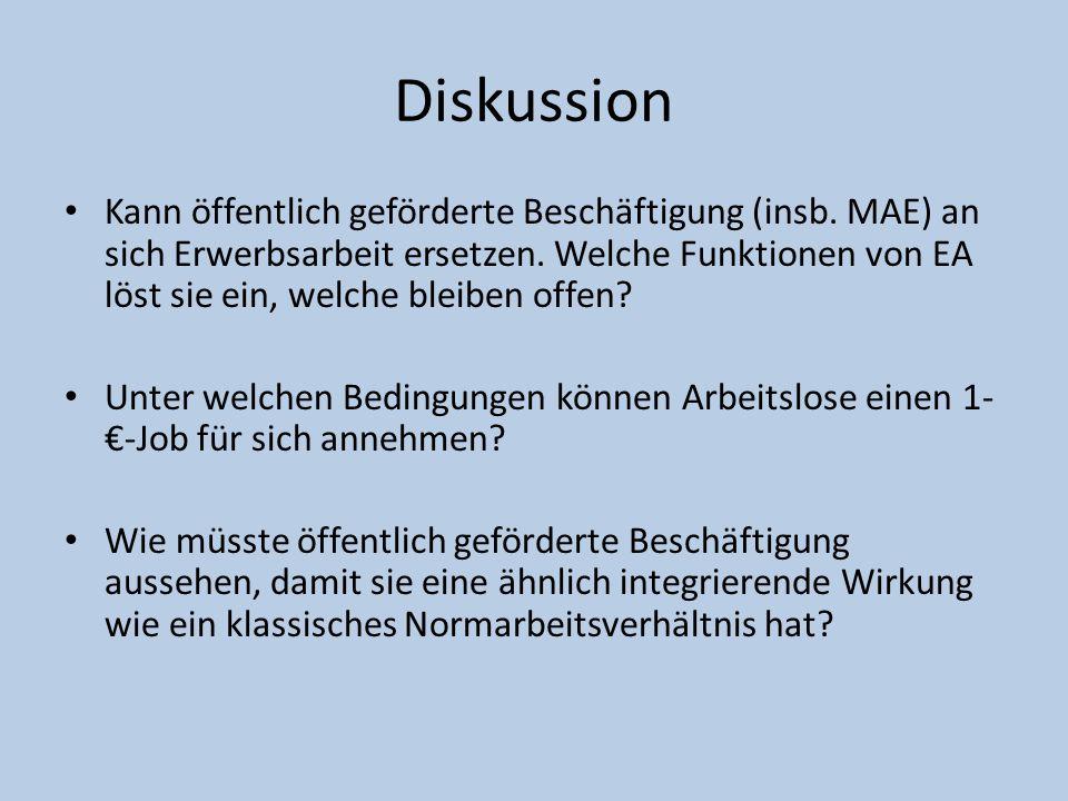 Diskussion Kann öffentlich geförderte Beschäftigung (insb.