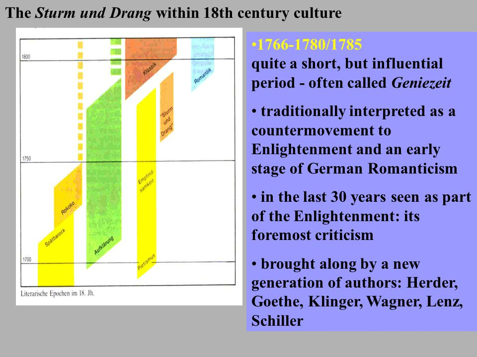 The Sturm und Drang within 18th century culture 1766-1780/1785 quite a short, but influential period - often called Geniezeit traditionally interprete