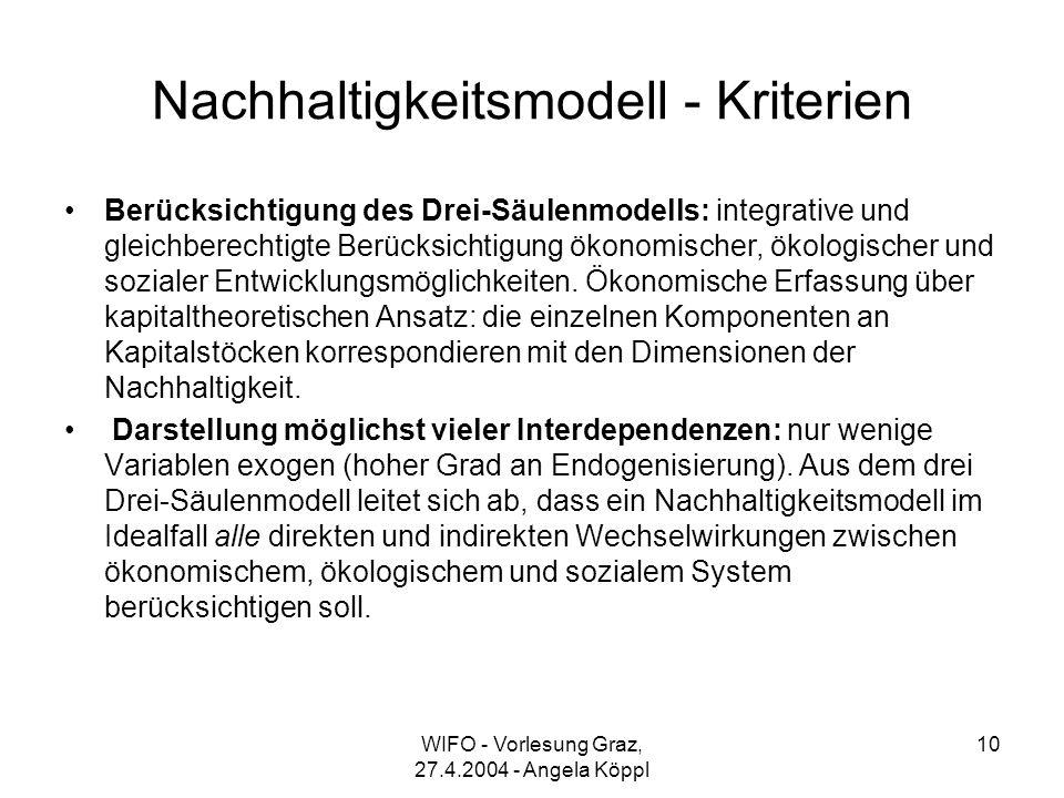 WIFO - Vorlesung Graz, 27.4.2004 - Angela Köppl 10 Nachhaltigkeitsmodell - Kriterien Berücksichtigung des Drei-Säulenmodells: integrative und gleichberechtigte Berücksichtigung ökonomischer, ökologischer und sozialer Entwicklungsmöglichkeiten.