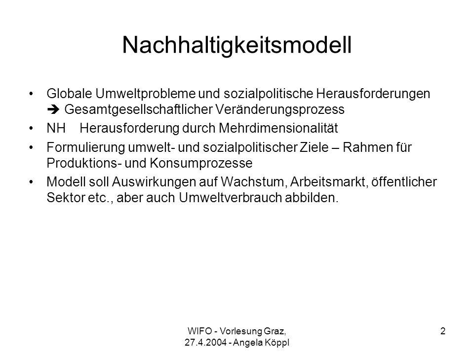 WIFO - Vorlesung Graz, 27.4.2004 - Angela Köppl 2 Nachhaltigkeitsmodell Globale Umweltprobleme und sozialpolitische Herausforderungen  Gesamtgesellschaftlicher Veränderungsprozess NH Herausforderung durch Mehrdimensionalität Formulierung umwelt- und sozialpolitischer Ziele – Rahmen für Produktions- und Konsumprozesse Modell soll Auswirkungen auf Wachstum, Arbeitsmarkt, öffentlicher Sektor etc., aber auch Umweltverbrauch abbilden.