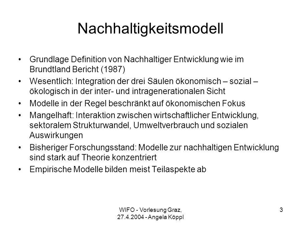 WIFO - Vorlesung Graz, 27.4.2004 - Angela Köppl 3 Nachhaltigkeitsmodell Grundlage Definition von Nachhaltiger Entwicklung wie im Brundtland Bericht (1987) Wesentlich: Integration der drei Säulen ökonomisch – sozial – ökologisch in der inter- und intragenerationalen Sicht Modelle in der Regel beschränkt auf ökonomischen Fokus Mangelhaft: Interaktion zwischen wirtschaftlicher Entwicklung, sektoralem Strukturwandel, Umweltverbrauch und sozialen Auswirkungen Bisheriger Forschungsstand: Modelle zur nachhaltigen Entwicklung sind stark auf Theorie konzentriert Empirische Modelle bilden meist Teilaspekte ab