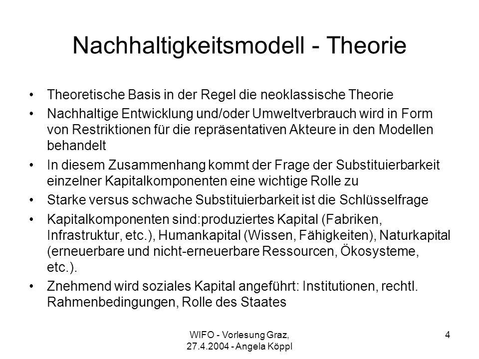 WIFO - Vorlesung Graz, 27.4.2004 - Angela Köppl 4 Nachhaltigkeitsmodell - Theorie Theoretische Basis in der Regel die neoklassische Theorie Nachhaltige Entwicklung und/oder Umweltverbrauch wird in Form von Restriktionen für die repräsentativen Akteure in den Modellen behandelt In diesem Zusammenhang kommt der Frage der Substituierbarkeit einzelner Kapitalkomponenten eine wichtige Rolle zu Starke versus schwache Substituierbarkeit ist die Schlüsselfrage Kapitalkomponenten sind:produziertes Kapital (Fabriken, Infrastruktur, etc.), Humankapital (Wissen, Fähigkeiten), Naturkapital (erneuerbare und nicht-erneuerbare Ressourcen, Ökosysteme, etc.).
