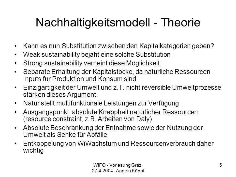 WIFO - Vorlesung Graz, 27.4.2004 - Angela Köppl 5 Nachhaltigkeitsmodell - Theorie Kann es nun Substitution zwischen den Kapitalkategorien geben.