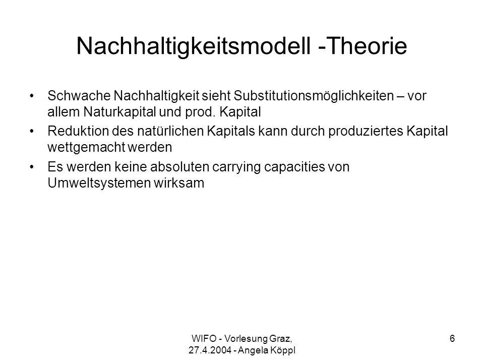 WIFO - Vorlesung Graz, 27.4.2004 - Angela Köppl 6 Nachhaltigkeitsmodell -Theorie Schwache Nachhaltigkeit sieht Substitutionsmöglichkeiten – vor allem Naturkapital und prod.