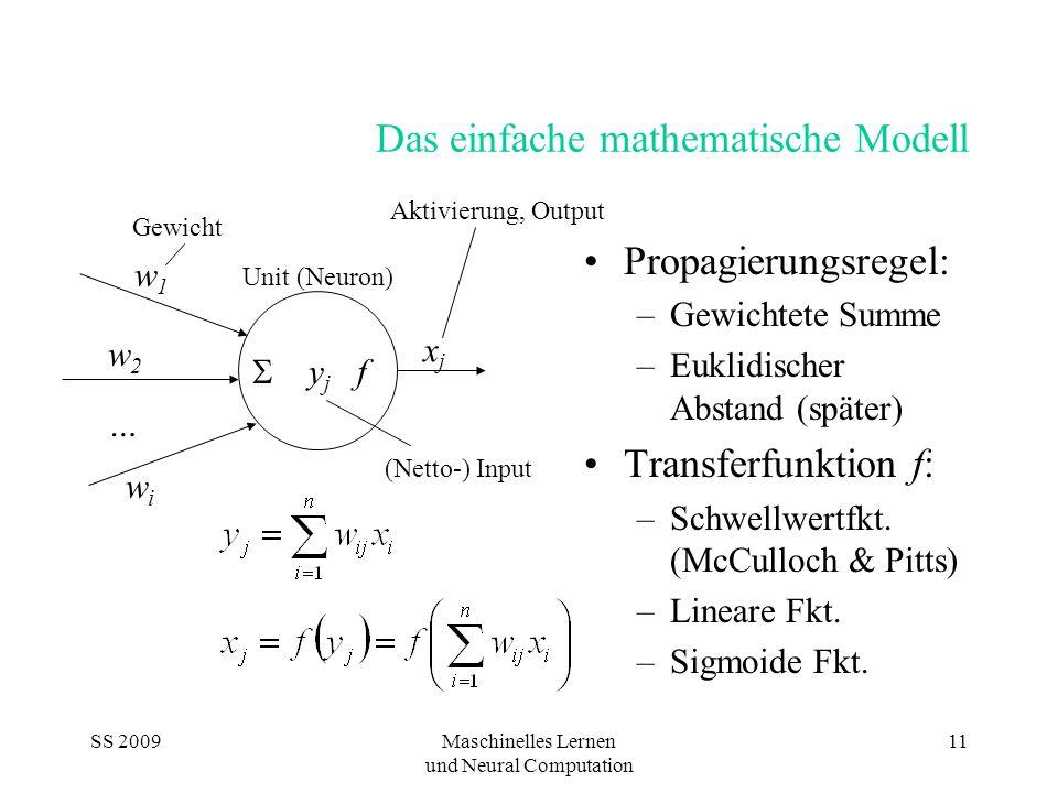 SS 2009Maschinelles Lernen und Neural Computation 11 Das einfache mathematische Modell Propagierungsregel: –Gewichtete Summe –Euklidischer Abstand (später) Transferfunktion f: –Schwellwertfkt.