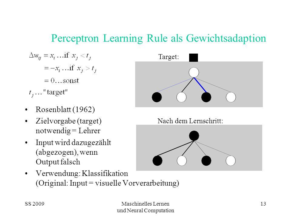 SS 2009Maschinelles Lernen und Neural Computation 13 Perceptron Learning Rule als Gewichtsadaption Rosenblatt (1962) Zielvorgabe (target) notwendig = Lehrer Input wird dazugezählt (abgezogen), wenn Output falsch Verwendung: Klassifikation (Original: Input = visuelle Vorverarbeitung) Target: Nach dem Lernschritt: