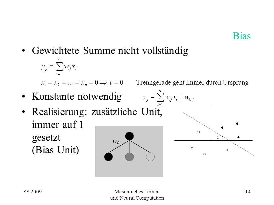 SS 2009Maschinelles Lernen und Neural Computation 14 Bias Gewichtete Summe nicht vollständig Trenngerade geht immer durch Ursprung Konstante notwendig Realisierung: zusätzliche Unit, immer auf 1 gesetzt (Bias Unit) w0w0