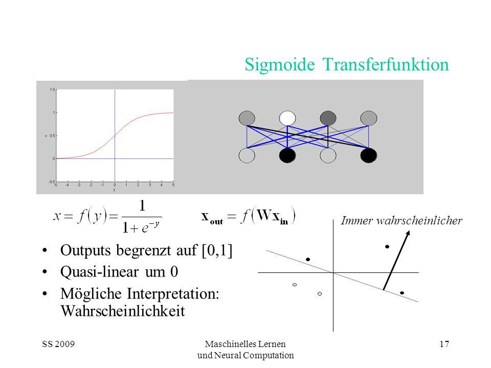 SS 2009Maschinelles Lernen und Neural Computation 17 Sigmoide Transferfunktion Outputs begrenzt auf [0,1] Quasi-linear um 0 Mögliche Interpretation: Wahrscheinlichkeit Immer wahrscheinlicher