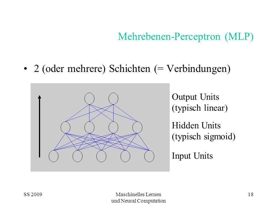 SS 2009Maschinelles Lernen und Neural Computation 18 Mehrebenen-Perceptron (MLP) 2 (oder mehrere) Schichten (= Verbindungen) Input Units Hidden Units (typisch sigmoid) Output Units (typisch linear)
