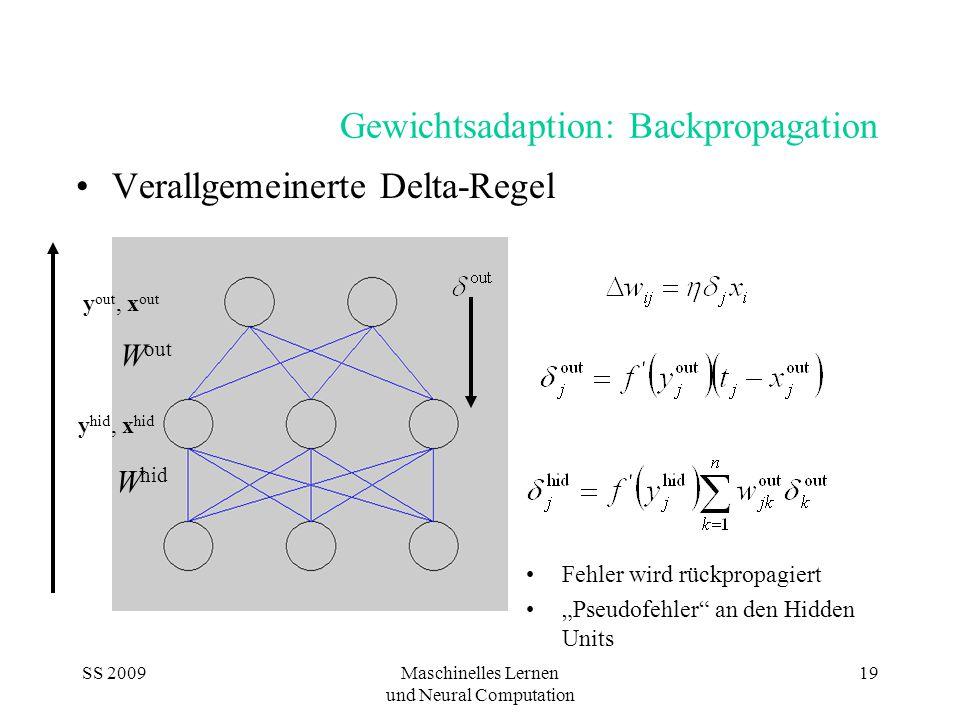 """SS 2009Maschinelles Lernen und Neural Computation 19 Gewichtsadaption: Backpropagation Verallgemeinerte Delta-Regel W hid W out y hid, x hid y out, x out Fehler wird rückpropagiert """"Pseudofehler an den Hidden Units"""