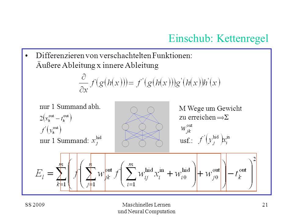 SS 2009Maschinelles Lernen und Neural Computation 21 Einschub: Kettenregel Differenzieren von verschachtelten Funktionen: Äußere Ableitung x innere Ableitung nur 1 Summand abh.
