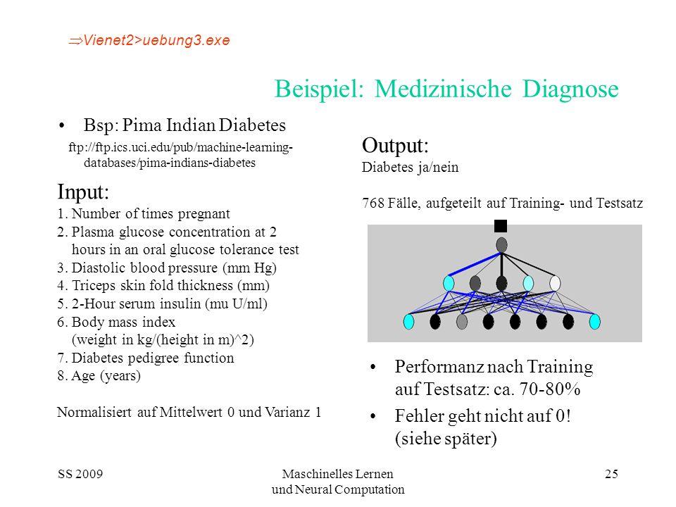 SS 2009Maschinelles Lernen und Neural Computation 25 Beispiel: Medizinische Diagnose Bsp: Pima Indian Diabetes ftp://ftp.ics.uci.edu/pub/machine-learning- databases/pima-indians-diabetes Input: 1.