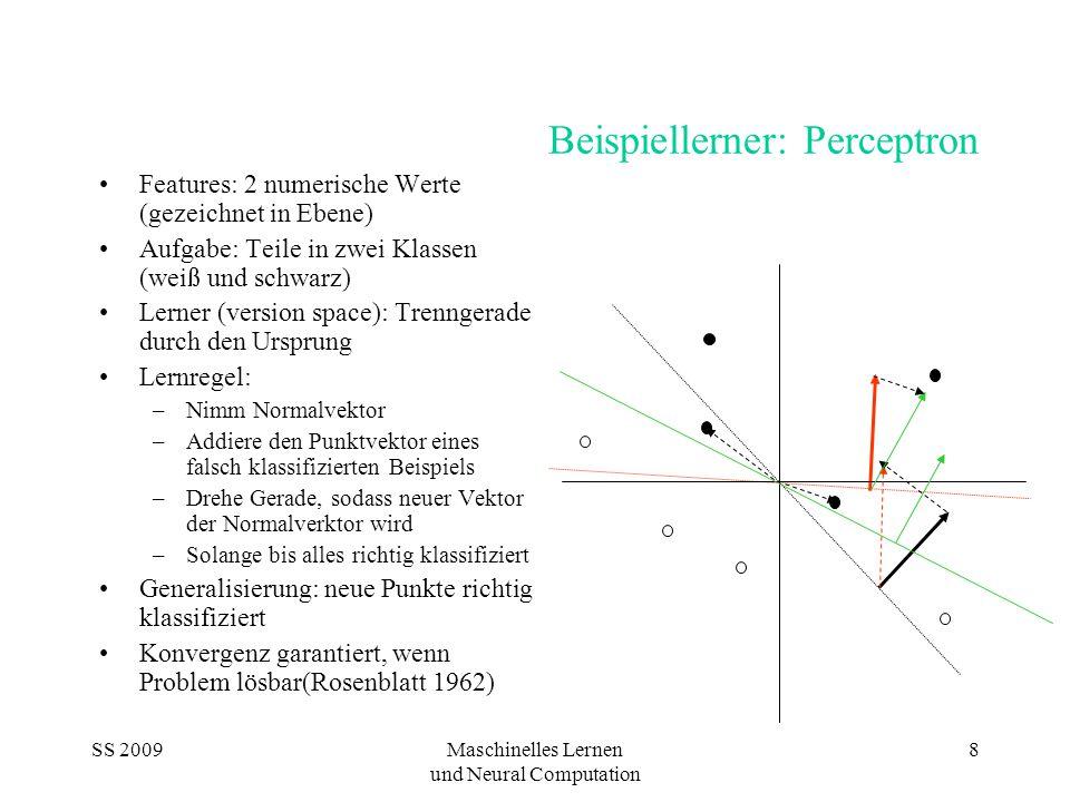 SS 2009Maschinelles Lernen und Neural Computation 8 Beispiellerner: Perceptron Features: 2 numerische Werte (gezeichnet in Ebene) Aufgabe: Teile in zwei Klassen (weiß und schwarz) Lerner (version space): Trenngerade durch den Ursprung Lernregel: –Nimm Normalvektor –Addiere den Punktvektor eines falsch klassifizierten Beispiels –Drehe Gerade, sodass neuer Vektor der Normalverktor wird –Solange bis alles richtig klassifiziert Generalisierung: neue Punkte richtig klassifiziert Konvergenz garantiert, wenn Problem lösbar(Rosenblatt 1962)