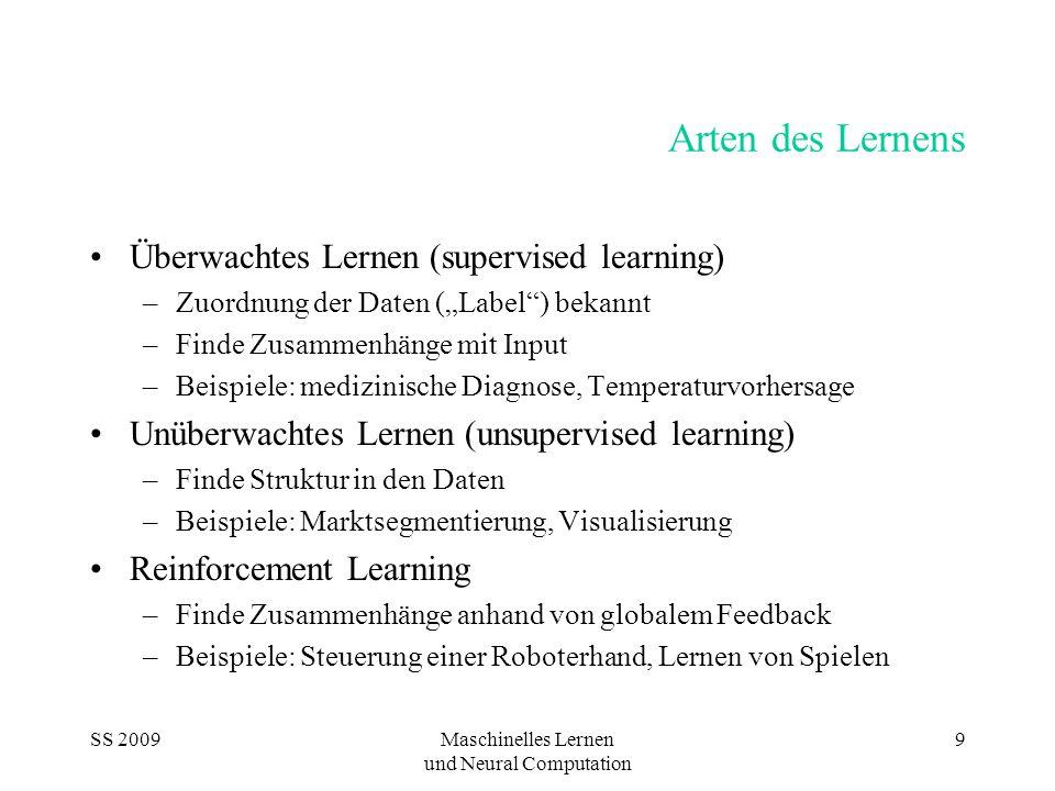 """SS 2009Maschinelles Lernen und Neural Computation 9 Arten des Lernens Überwachtes Lernen (supervised learning) –Zuordnung der Daten (""""Label ) bekannt –Finde Zusammenhänge mit Input –Beispiele: medizinische Diagnose, Temperaturvorhersage Unüberwachtes Lernen (unsupervised learning) –Finde Struktur in den Daten –Beispiele: Marktsegmentierung, Visualisierung Reinforcement Learning –Finde Zusammenhänge anhand von globalem Feedback –Beispiele: Steuerung einer Roboterhand, Lernen von Spielen"""