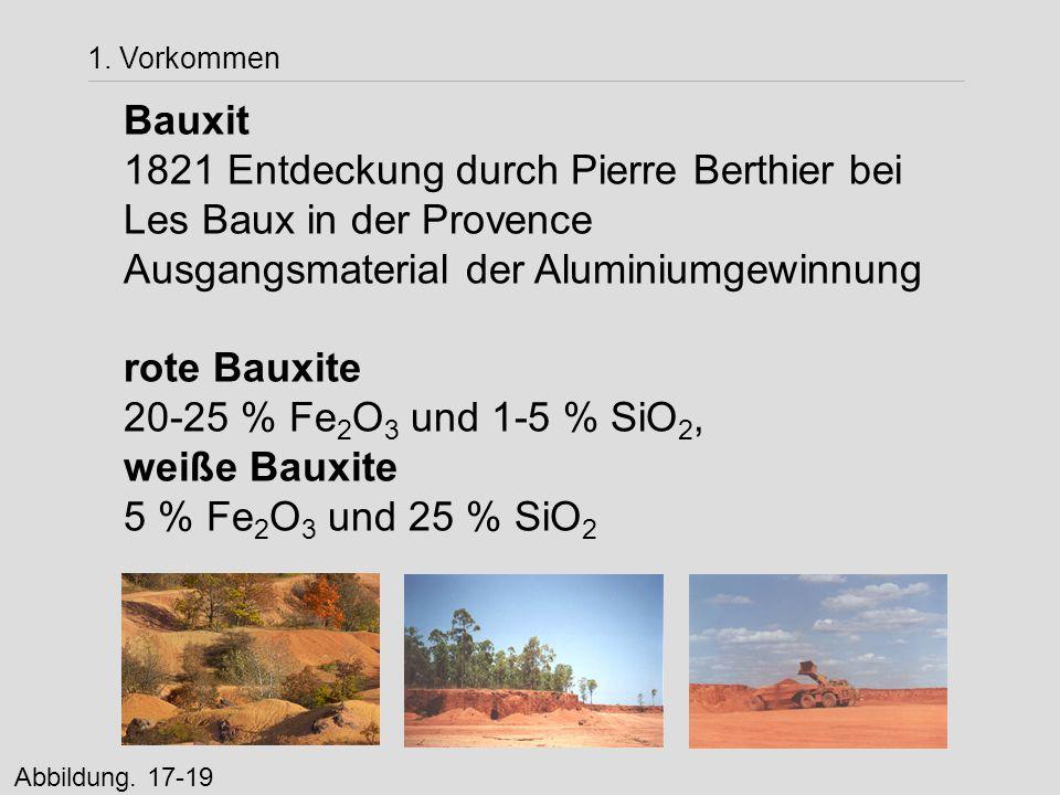 1. Vorkommen Bauxit 1821 Entdeckung durch Pierre Berthier bei Les Baux in der Provence Ausgangsmaterial der Aluminiumgewinnung rote Bauxite 20-25 % Fe