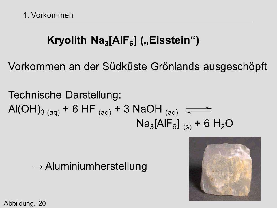 """1. Vorkommen Kryolith Na 3 [AlF 6 ] (""""Eisstein"""") Vorkommen an der Südküste Grönlands ausgeschöpft Technische Darstellung: Al(OH) 3 (aq) + 6 HF (aq) +"""
