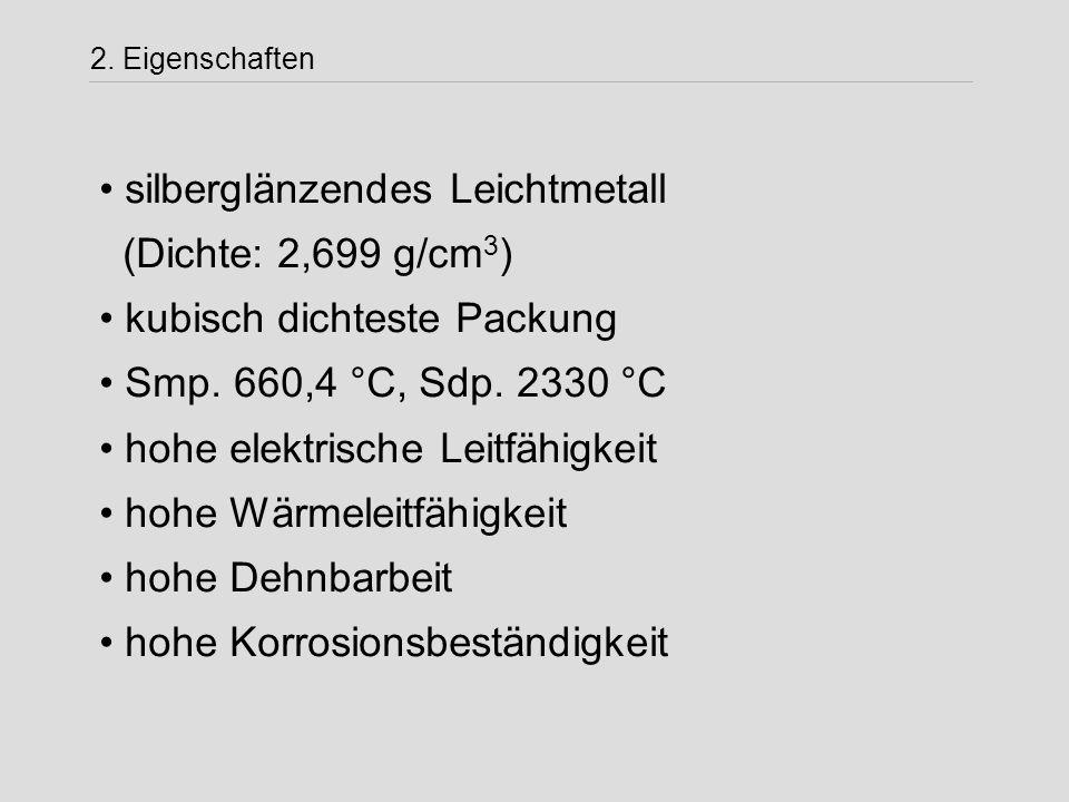 silberglänzendes Leichtmetall (Dichte: 2,699 g/cm 3 ) kubisch dichteste Packung Smp. 660,4 °C, Sdp. 2330 °C hohe elektrische Leitfähigkeit hohe Wärmel