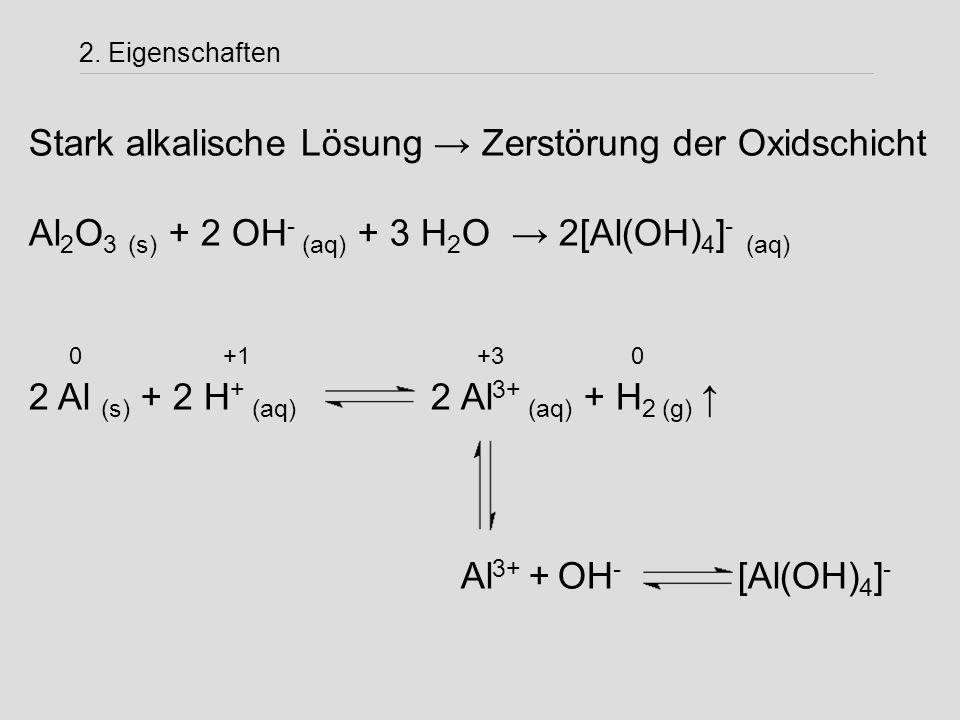 Stark alkalische Lösung → Zerstörung der Oxidschicht Al 2 O 3 (s) + 2 OH - (aq) + 3 H 2 O → 2[Al(OH) 4 ] - (aq) 0 +1 +3 0 2 Al (s) + 2 H + (aq) 2 Al 3