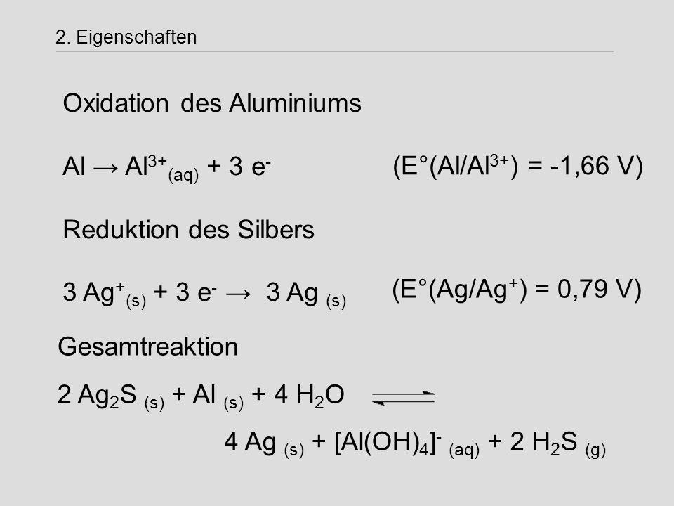2. Eigenschaften Oxidation des Aluminiums Al → Al 3+ (aq) + 3 e - Reduktion des Silbers 3 Ag + (s) + 3 e - → 3 Ag (s) Gesamtreaktion 2 Ag 2 S (s) + Al