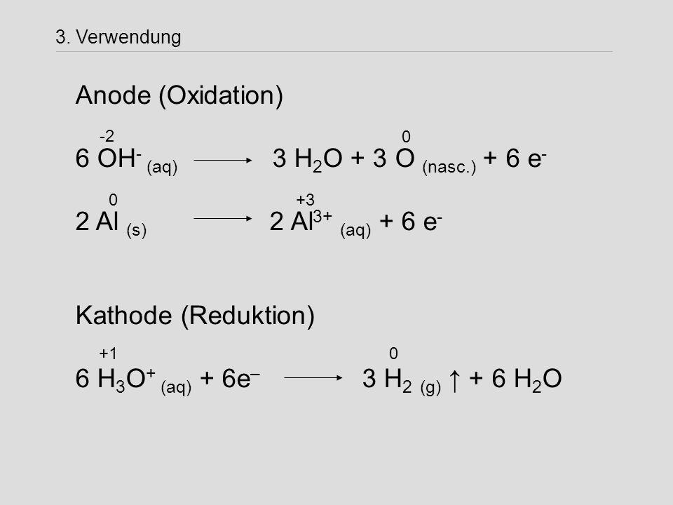 Anode (Oxidation) 6 OH - (aq) 3 H 2 O + 3 O (nasc.) + 6 e - 2 Al (s) 2 Al 3+ (aq) + 6 e - Kathode (Reduktion) 6 H 3 O + (aq) + 6e – 3 H 2 (g) ↑ + 6 H