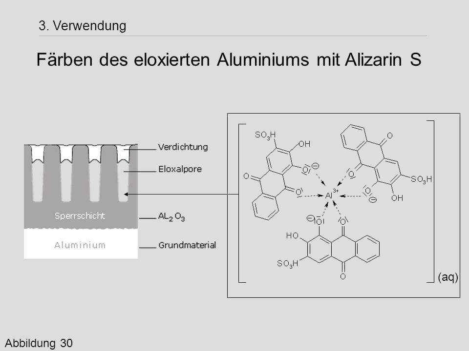 3. Verwendung (aq) Färben des eloxierten Aluminiums mit Alizarin S Abbildung 30