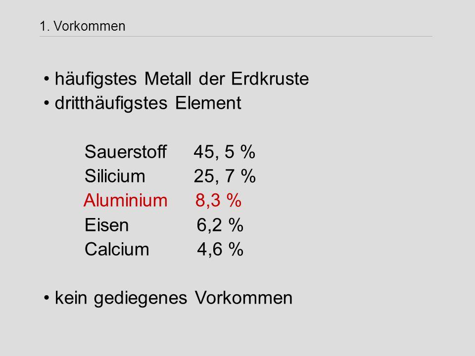 1. Vorkommen häufigstes Metall der Erdkruste dritthäufigstes Element Sauerstoff 45, 5 % Silicium 25, 7 % Aluminium 8,3 % Eisen 6,2 % Calcium 4,6 % kei