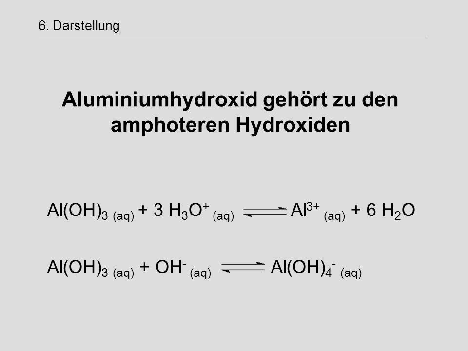 6. Darstellung Al(OH) 3 (aq) + 3 H 3 O + (aq) Al 3+ (aq) + 6 H 2 O Al(OH) 3 (aq) + OH - (aq) Al(OH) 4 - (aq) Aluminiumhydroxid gehört zu den amphotere