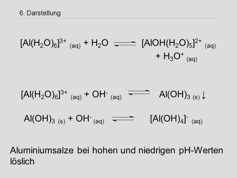 6. Darstellung [Al(H 2 O) 6 ] 3+ (aq) + H 2 O [AlOH(H 2 O) 5 ] 2+ (aq) + H 3 O + (aq) Aluminiumsalze bei hohen und niedrigen pH-Werten löslich [Al(H 2