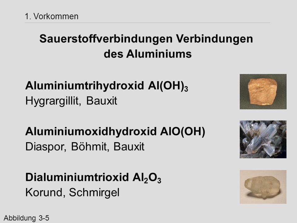 1. Vorkommen Sauerstoffverbindungen Verbindungen des Aluminiums Aluminiumtrihydroxid Al(OH) 3 Hygrargillit, Bauxit Aluminiumoxidhydroxid AlO(OH) Diasp