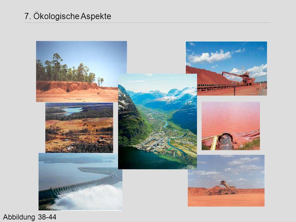 7. Ökologische Aspekte Abbildung 38-44