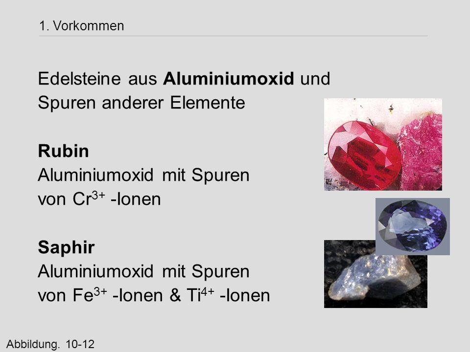 1. Vorkommen Edelsteine aus Aluminiumoxid und Spuren anderer Elemente Rubin Aluminiumoxid mit Spuren von Cr 3+ -Ionen Saphir Aluminiumoxid mit Spuren